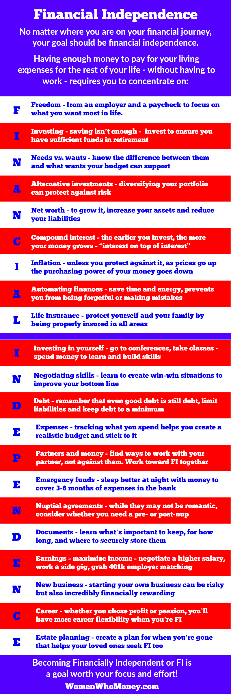 Financial Independence Infographic